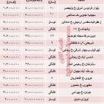 نرخ اجاره آپارتمان ۱۰۰ متری تهران چقدر است؟