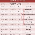 لیست قیمت آپارتمان در اقدسیه تهران