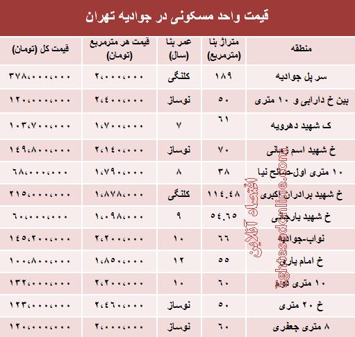 مظنه آپارتمان در جوادیه تهران