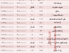 قیمت آپارتمان سعادت آباد تهران چقدر است؟