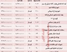 جدید ترین قیمت ها از آپارتمان غرب تهران