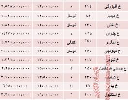 نرخ آپارتمان در فرشته تهران