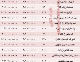 نرخ واحد های کلنگی در تهران