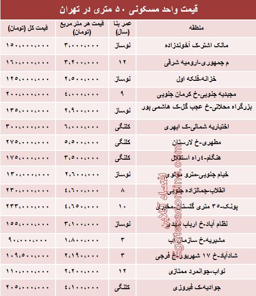 نرخ آپارتمان 50 متری تهران