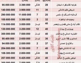 جدیدترین قیمت سوییت در تهران