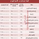 قیمت آپارتمان های نوساز در اقدسیه تهران