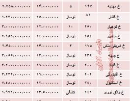 قیمت آپارتمان در الهیه تهران