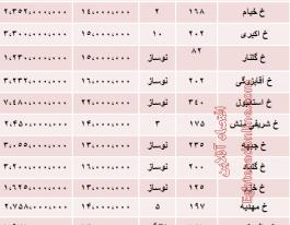 نرخ آپارتمان در الهیه تهران چقدراست؟