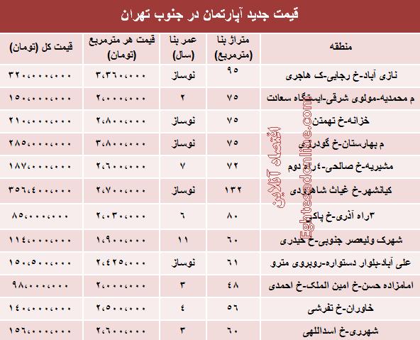 مظنه آپارتمان در جنوب تهران چقدر است؟