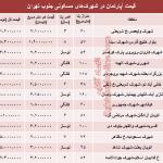 نرخ آپارتمان در جنوب تهران چقدراست؟