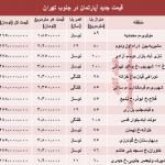 قیمت آپارتمان در جنوب تهران چقدر است؟