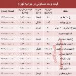 نرخ آپارتمان در جوادیه تهران چقدراست؟