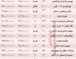 نرخ آپارتمان در شرق تهران چقدراست؟
