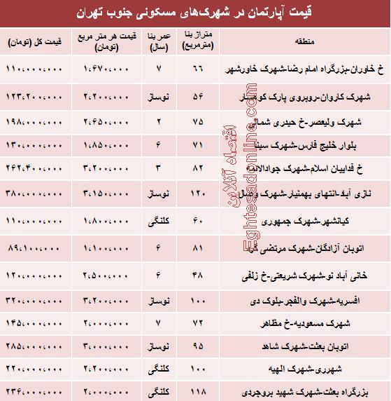 مظنه آپارتمان در شهرک های جنوب تهران