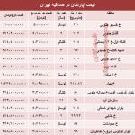 قیمت آپارتمان در صادقیه تهران
