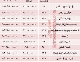 جدید ترین قیمت نوساز در اقدسیه تهران