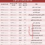 میزان قیمت آپارتمان در غرب تهران