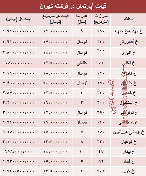 نرخ جدید آپارتمان در خیابان فرشته تهران