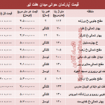 نرخ مسکن حوالی میدان هفت تیر تهران