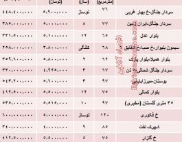 جدید ترین قیمت آپارتمان در پونک تهران چقدر است؟