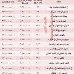 نرخ جدید واحد های کلنگی در تهران