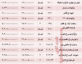 قیمت لوکس ترین آپارتمان های تهران چقدر است؟