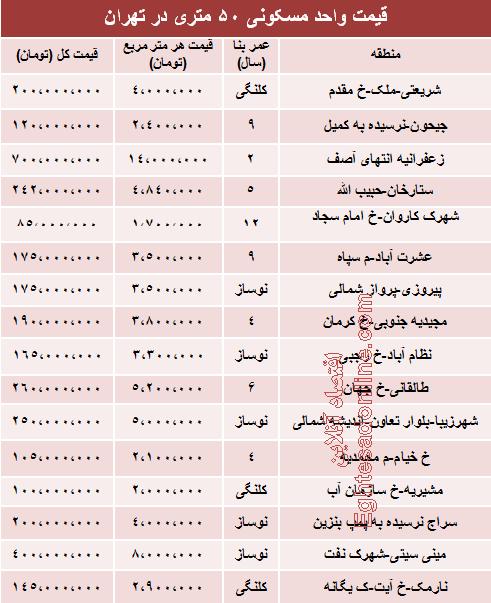 قیمت آپارتمان های 50 متری تهران