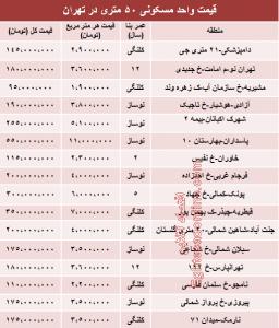 واحدهای 50 متری تهران
