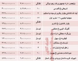 قیمت آپارتمان ۷۰ متری تهران چقدر است؟