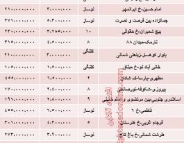 نرخ آپارتمان های ۷۰ متری تهران چقدراست؟