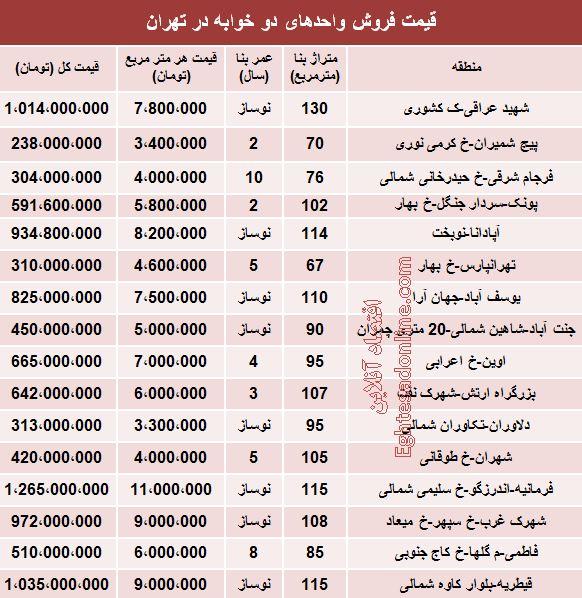 قیمت آپارتمان های 2 خوابه تهران