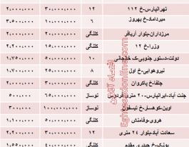 میزان اجاره آپارتمان 100 متری تهران