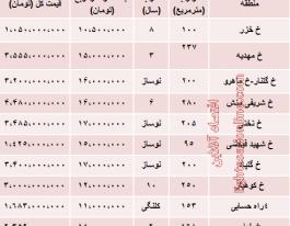 مظنه آپارتمان درالهیه تهران چقدراست؟