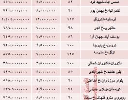 نرخ آپارتمان های نوساز تهران چقدراست؟