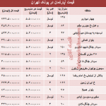آپارتمان های پونک تهران چقدر قیمت دارند؟