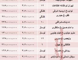 نرخ آپارتمان های ۵۰ متری تهران چقدراست؟