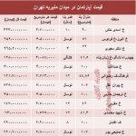 میزان قیمت آپارتمان در میدان منیریه تهران چقدر است؟