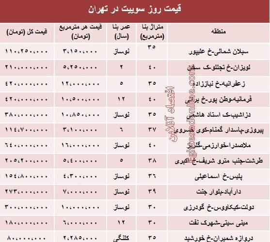 نرخ جدید سوئیت در تهران