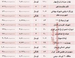 آپارتمان دوخوابه در تهران چه قیمت است؟