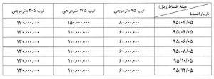 جدول اقساط سال 95 پروژه فرزانگان