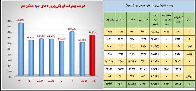 %d9%85%d8%b3%da%a9%d9%86%d9%85%d9%87%d8%b1%d9%be%d8%b1%d8%af%db%8c%d8%b3